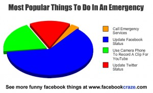 cat timp pierzi pe facebook